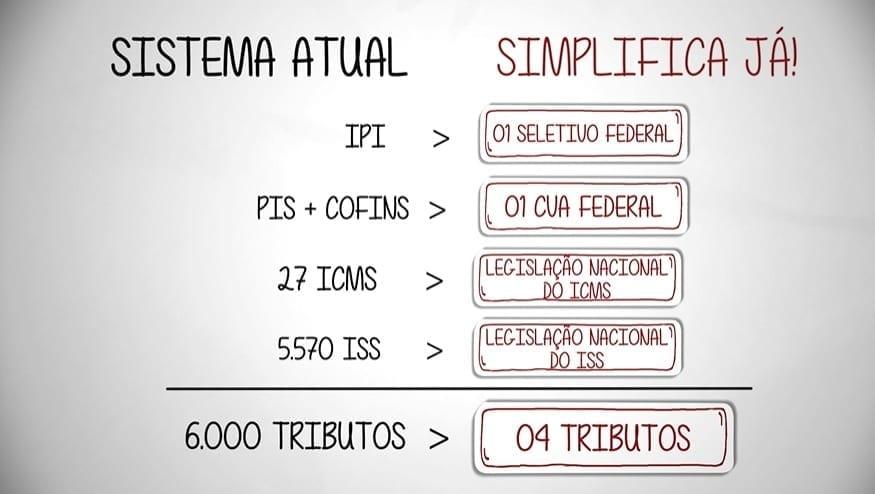 simplifica já